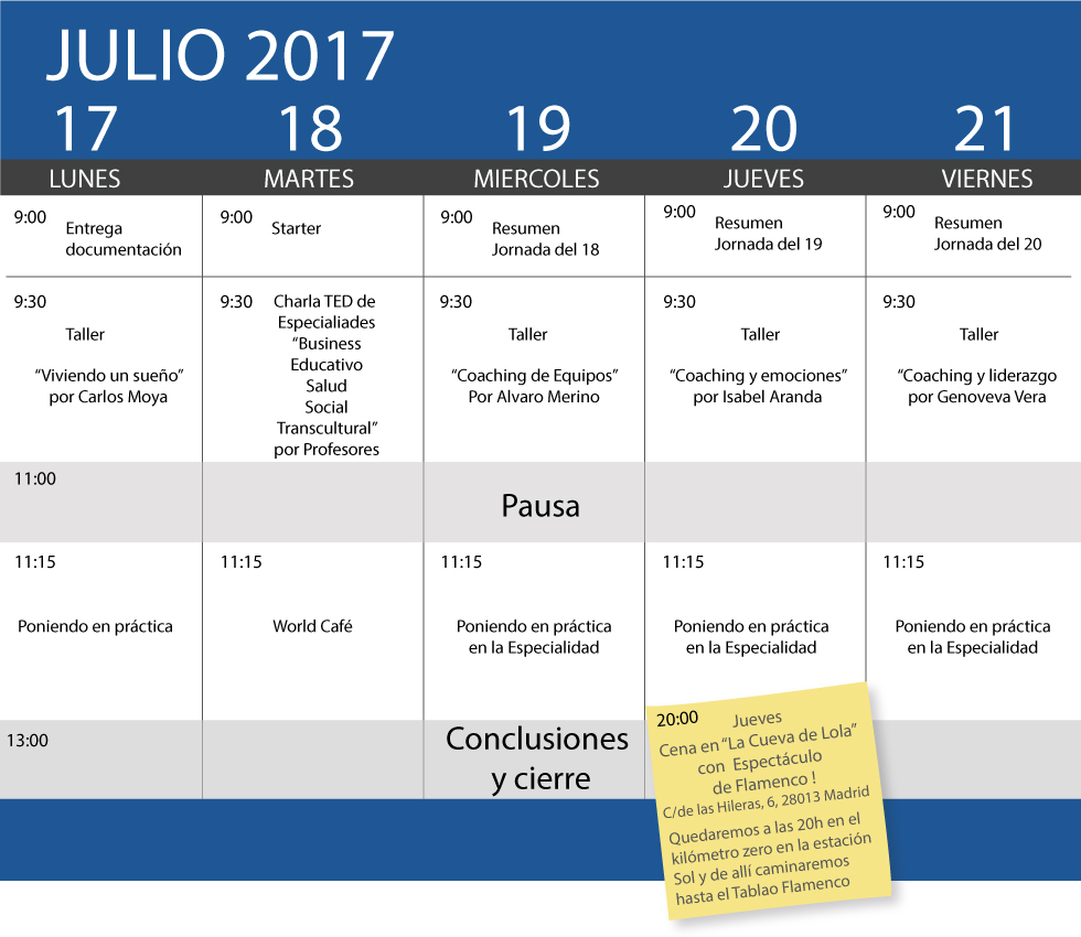 Semana de coaching especializado 2017 en Madrid
